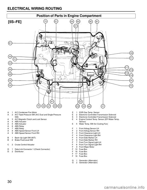 Airbag Toyota Camry Wiring Diagrams