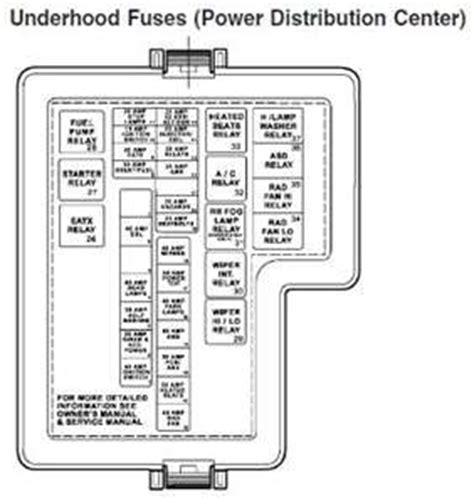 diagram fuse panel dodge stratus 2005 fixya