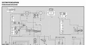 System Pengapian Yamaha Vega R