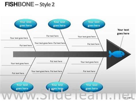 editable fishbone diagram powerpoint diagram
