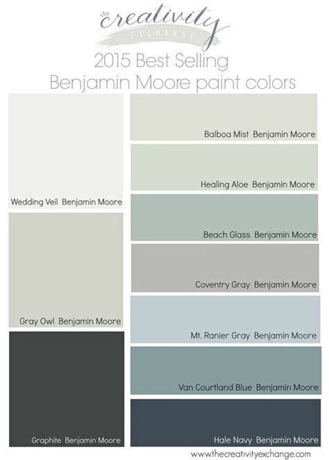 top grey paint colors 2015 2015 best selling and most popular paint colors sherwin
