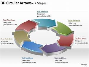 3d Circular Arrows Process Smartart 7 Stages Ppt Slides