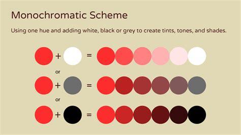 wine rack kitchen island monochromatic color scheme home design