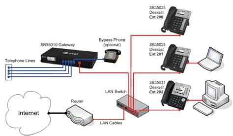Office Phone System Wiring Diagram by At T Syn248 Review
