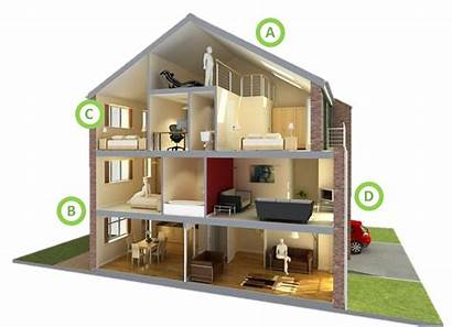Thermohouse Houses Nzeb Section Cross Solution Buildings