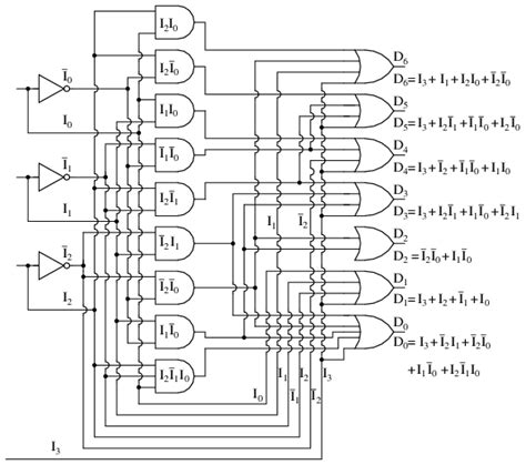 Encoder Combinational Logic Functions Electronics Textbook