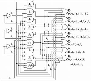 Logic Circuit And Switching Theory  Msi Logic Circuits
