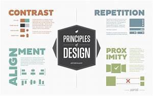 30 Cheatsheets & Infographics For Graphic Designers ...
