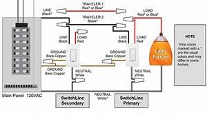 Smart Home U0026 39 S Insteon Switchlinc V2 Dimmer