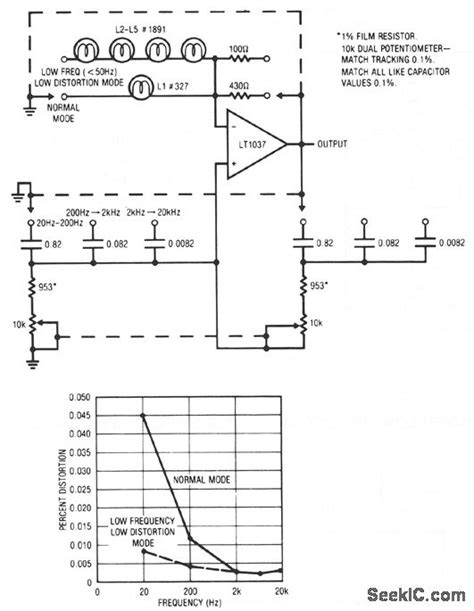 Low Distortion Thermally Stabilized Wien Bridge Oscillator