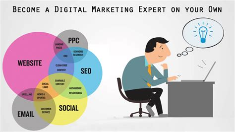Marketing Expert by Digital Marketing Expert Guide To Become Marketing