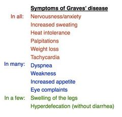 Graves' Disease (104) Flashcards  Quizlet. Parietal Lobe Signs. Religious Signs Of Stroke. Classic Signs Of Stroke. Blackened Signs Of Stroke. Lesion Signs Of Stroke. Cerebral Infarction Signs. Norse Signs Of Stroke. Funky Signs