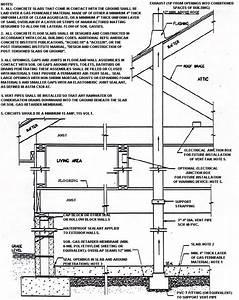Interior French Drain Radon