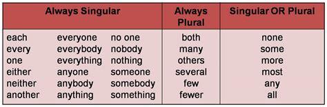 learning grammar  funny