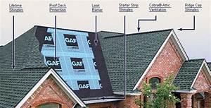 Gaf Timberline Roofing