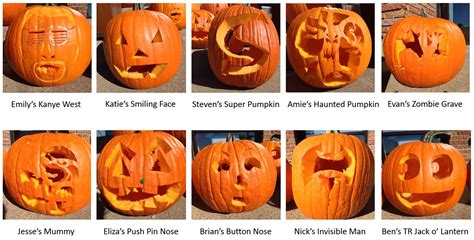 clever pumpkin carving optimizing halloween in search of the great toprank pumpkin newsroom