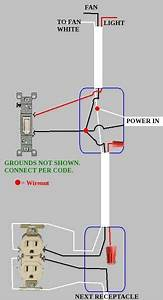Diagram  Hunter Fan Plug Wiring Diagram Full Version Hd