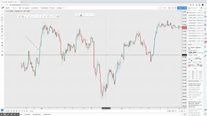 Forex Breakout Candles Basics Trading