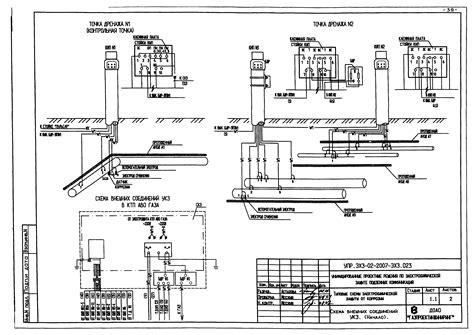 6.1 Технические характеристики станции катодной защиты