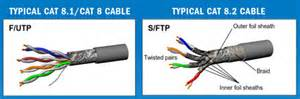 cat 8 cable do you about cat 8 cable fiber optic tech
