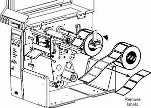Zebra 105sl Printer Parts