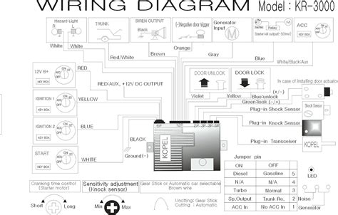 pioneer avh 280bt wiring diagram free wiring diagram