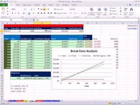 excel magic trick  break  analysis formulas chart