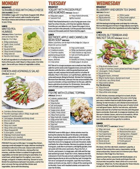 dr michael mosley  put   simple diet plan