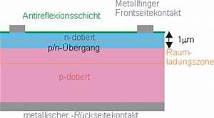 Wie Funktionieren Solarzellen : silizium solarzellen leifi physik ~ Lizthompson.info Haus und Dekorationen