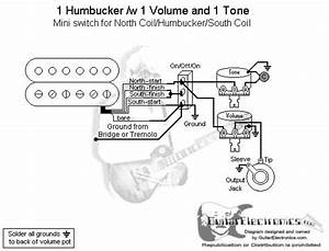 1 Humbucker  1 Volume  1 Tone  North Coil