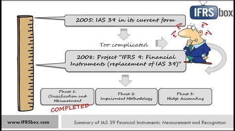 ias  financial instruments recognition  measurement