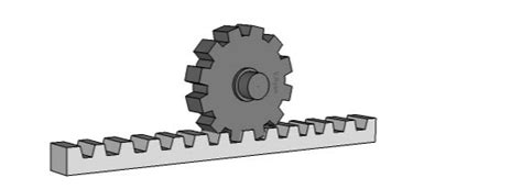 what is a rack and pinion rack and pinion gears