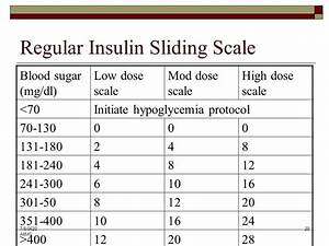 Regular Healthy Diet Chart Image Result For Sliding Scale Insulin Chart Dosage