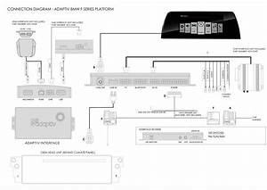 Bmw F10 Wiring Diagram
