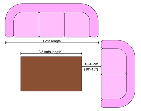 sofa table dimensions rooms