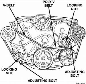 2008 Jeep Liberty Serpentine Belt Diagram