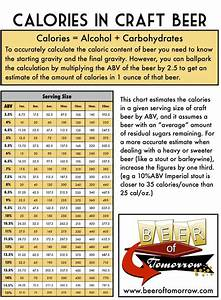 Sugar content in beer community beeradvocate for Calories in 12 oz beer