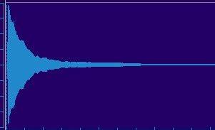 suono complesso Waveform