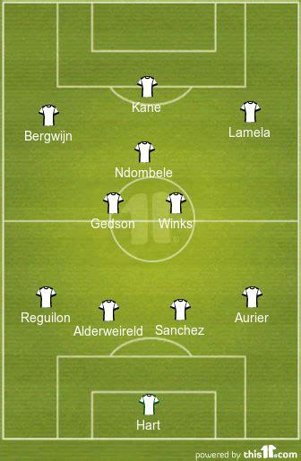 Predicted Tottenham Hotspur Lineup Vs Chelsea - The 4th ...