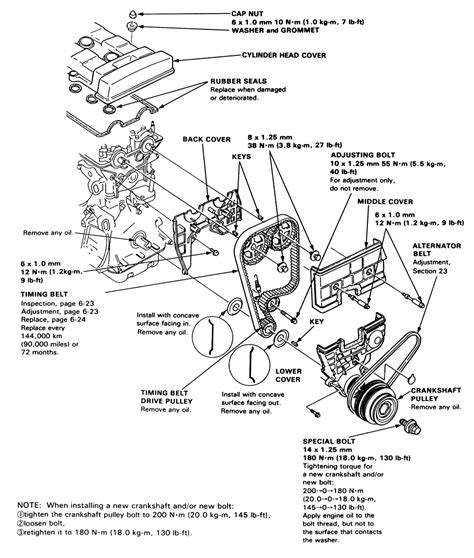 Serpentine Belt Diagram 95 Acura Integra by 93 Honda Civic Timing Belt Diagram Downloaddescargar