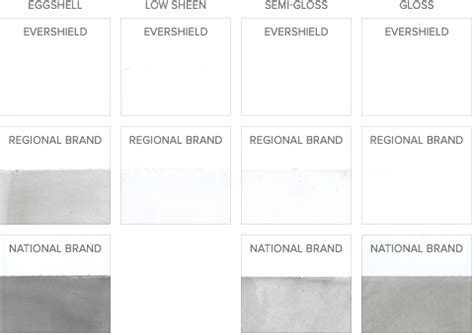 dunn edwards exterior paint colors chart the best
