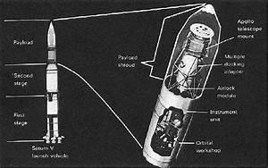 Skylab - Eoportal Directory