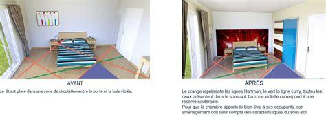 chambre à coucher feng shui le bleu dans une chambre feng shui chaios com