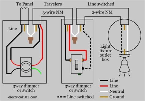 typical   dimmer wiring diagram