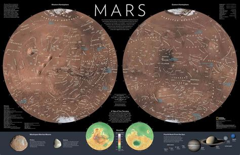 mars national geographic society
