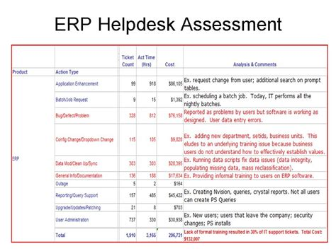 Erp evaluation template costumepartyrun erp assessment erp the right way maxwellsz