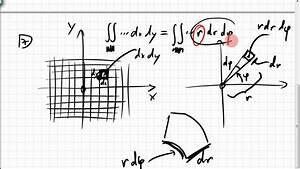 Koeffizient Berechnen : formel kreisflache zur kreisflche bild br led leuchte badezimmer starten bilder und formel ~ Themetempest.com Abrechnung