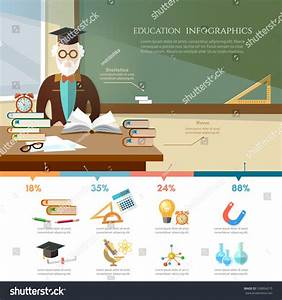 Education Infographic Professor School Class Open Stock ...