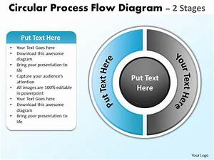 Circular Process Flow Diagram 2 Stages