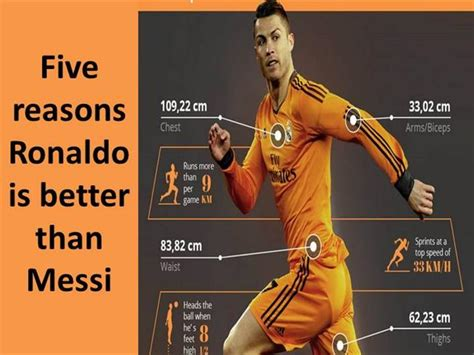 who s betten five reasons ronaldo is better than messi authorstream